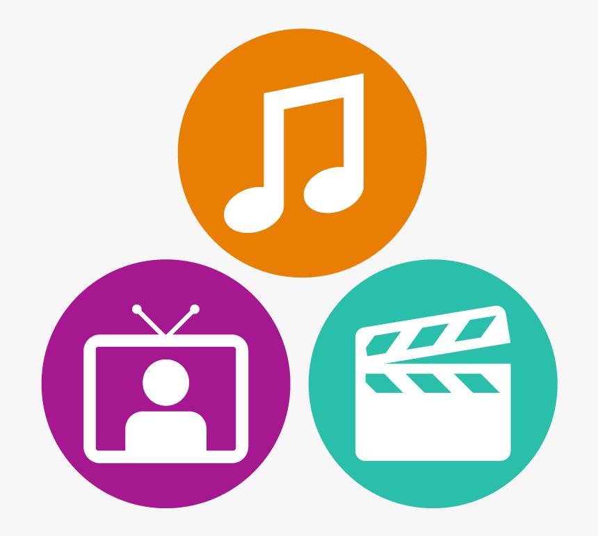 Movies, Music